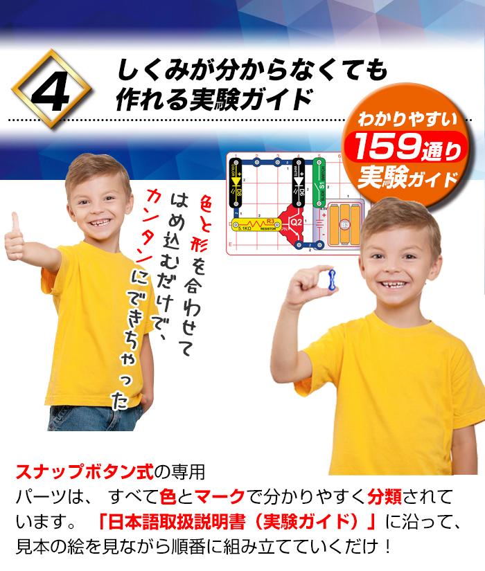 日本語実験ガイド付き