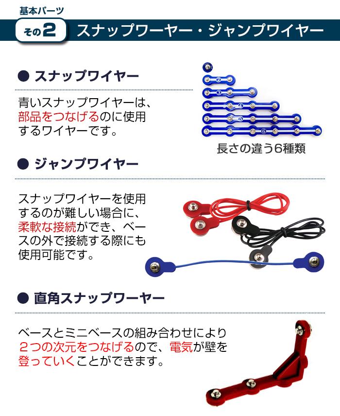 電脳サーキット 3Dセット内容3